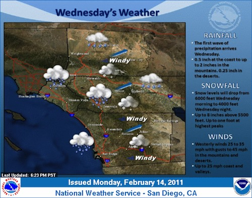 Wednesday Weather