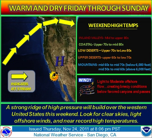 Warm, dry weekend