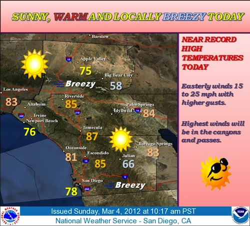 Near record Sunday temperatures